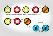 rally time controls